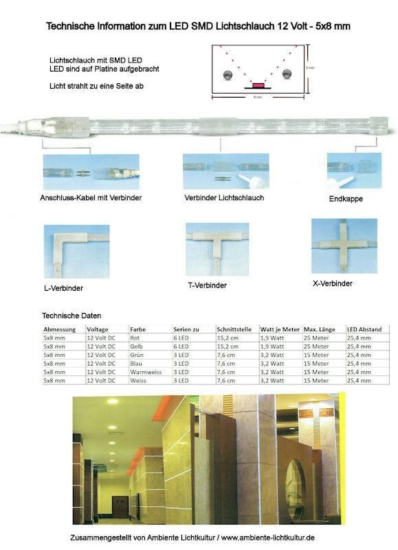 Einspeise Verbinder für LED SMD Lichtschlauch 5x8 mm klar mit Zubehör
